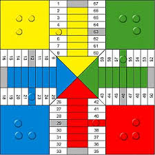 new ludo board